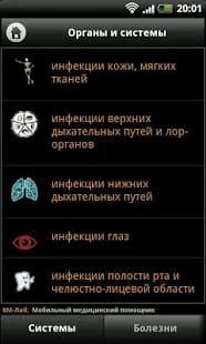 Антибиотики, Справочник, android