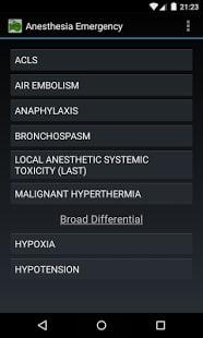 Anesthesia Emergency