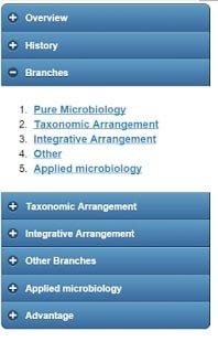 Basic Microbiology - краткий справочник по микробиологии