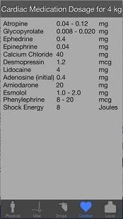 Pediatric Gas for Anesthesia